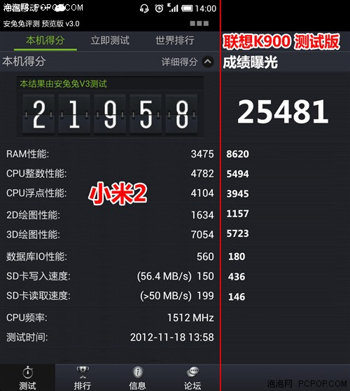 Benchmarks for the Intel Atom Z2580 processor are astronomical