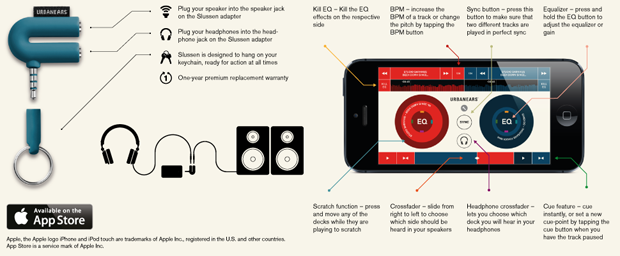 Slussen is the new tool for smartphone DJs