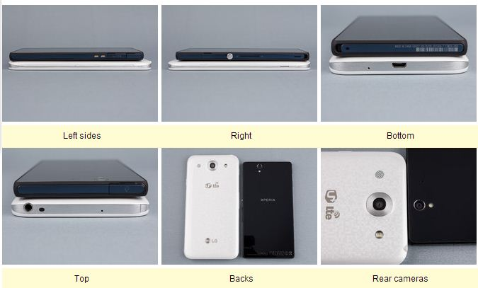These are the design features of LG Optimus G Pro and Sony Xperia Z.