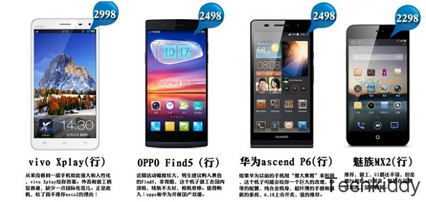 Huawei Ascend P6 will soon hit the UK market