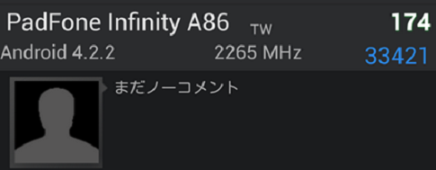 Asus PadFone Infinity A86 scored 33421 on AnTuTu