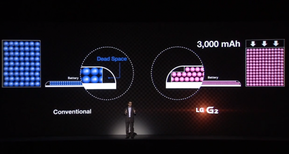 LG-introduces-new-method-for-the-Stepped-Battery-of-LG-G2-different-from-the-ordinary-Boxy-batteries.png