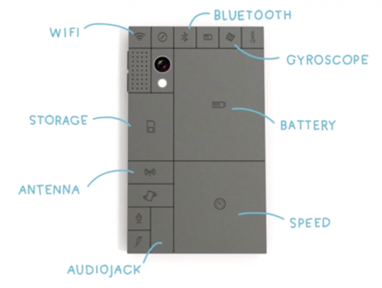 The concept of Project Ara