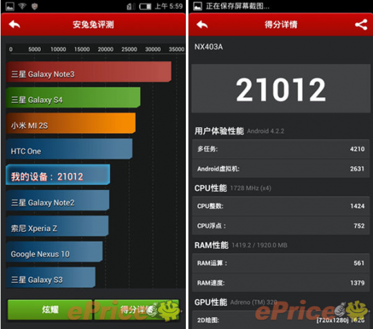 New benchmark for Nubia Z5S Mini
