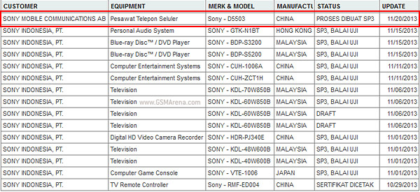 The big event for the presenting of Xperia Z1S might happen on 22nd of November according to rumors