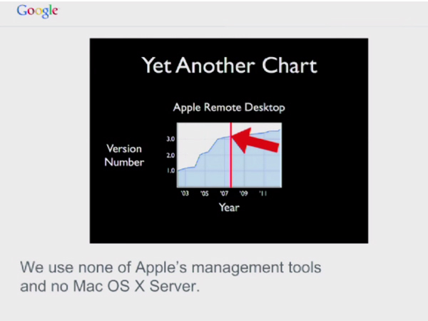 apple and its contemporary business management Why apple is a great marketer  apple dropped its most popular ipod, the mini, when it introduced the nano  (2010), design thinking and innovation at apple, harvard business school.
