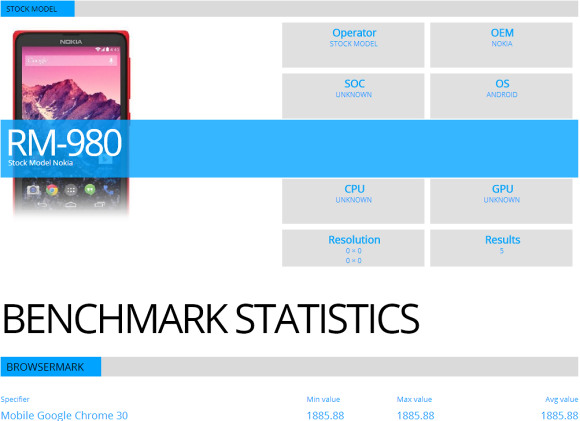 Nokia X in a leak with results from benchmark tests surface in the web