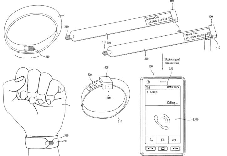 USPTO patent